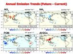 annual emission trends future current