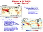 changes in air quality future current