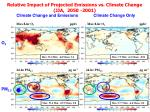 relative impact of projected emissions vs climate change jja 2050 2001