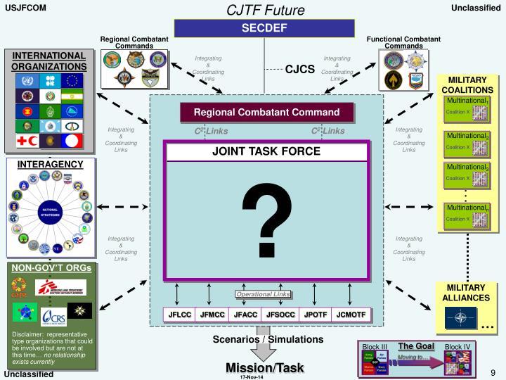 Functional Combatant Commands