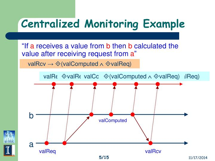 Centralized Monitoring Example