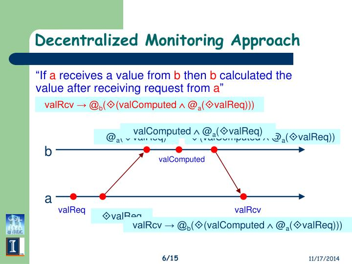Decentralized Monitoring Approach