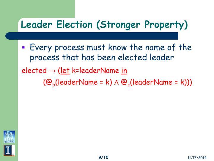 Leader Election (Stronger Property)