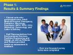 phase 1 results summary findings