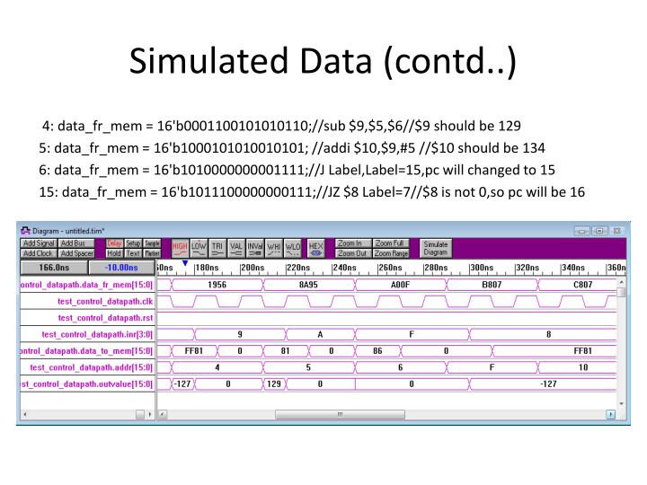 Simulated Data (contd..)