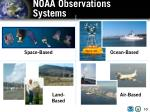 noaa observations systems