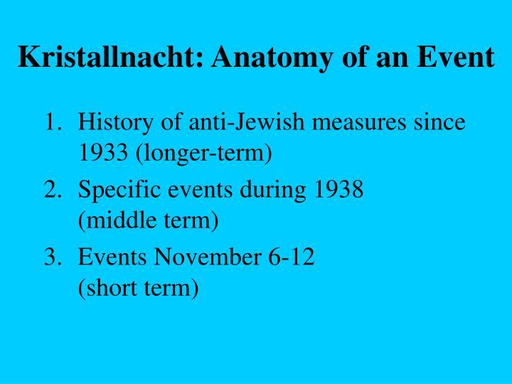 Kristallnacht: Anatomy of an Event