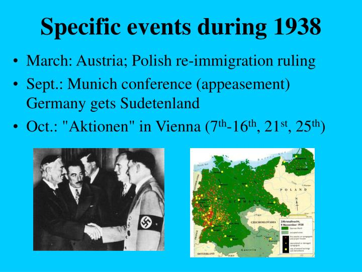 Specific events during 1938