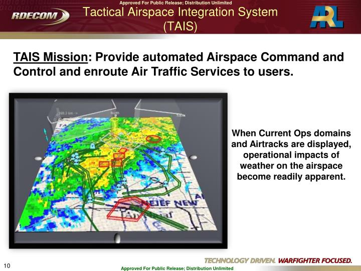 Tactical Airspace Integration System