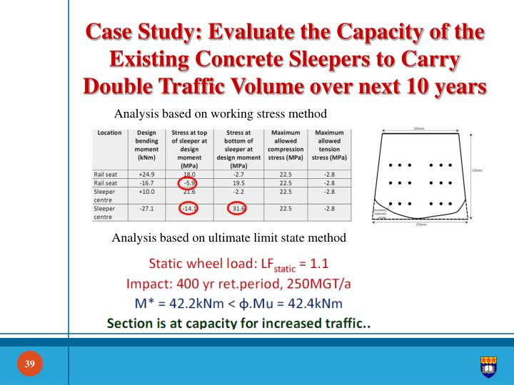 Case Study: Evaluate the Capacity of the Existing Concrete Sleepers to Carry Double Traffic Volume over next 10 years