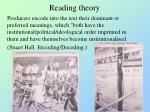 reading theory