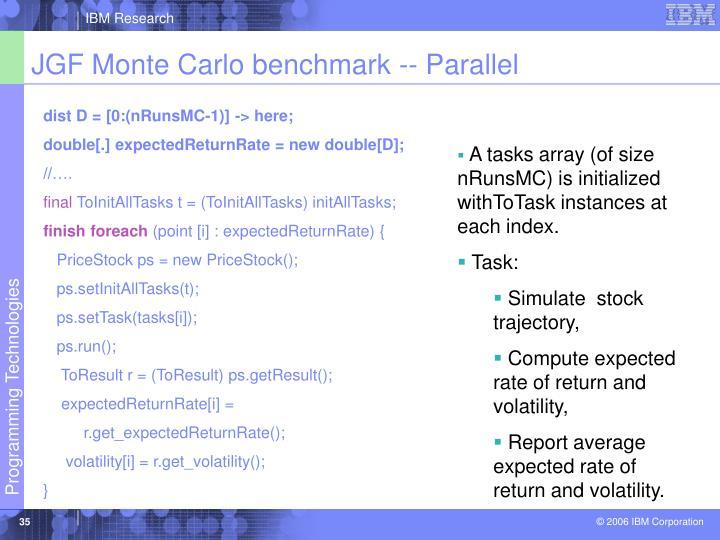 JGF Monte Carlo benchmark -- Parallel