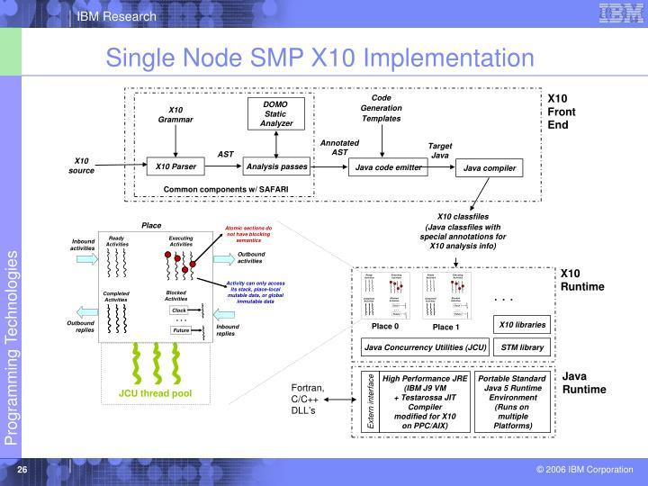 Single Node SMP X10 Implementation