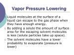 vapor pressure lowering1