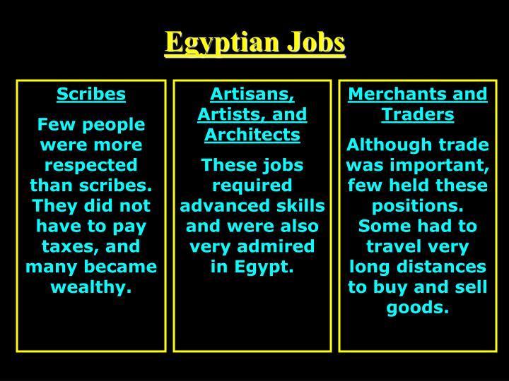 Egyptian Jobs