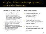 2013 14 infrastructure progress to date and milestones
