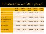 pti allocation over mtef period