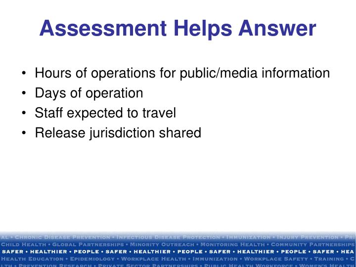 Assessment Helps Answer