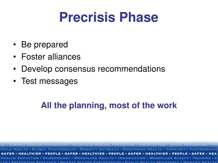 Precrisis phase