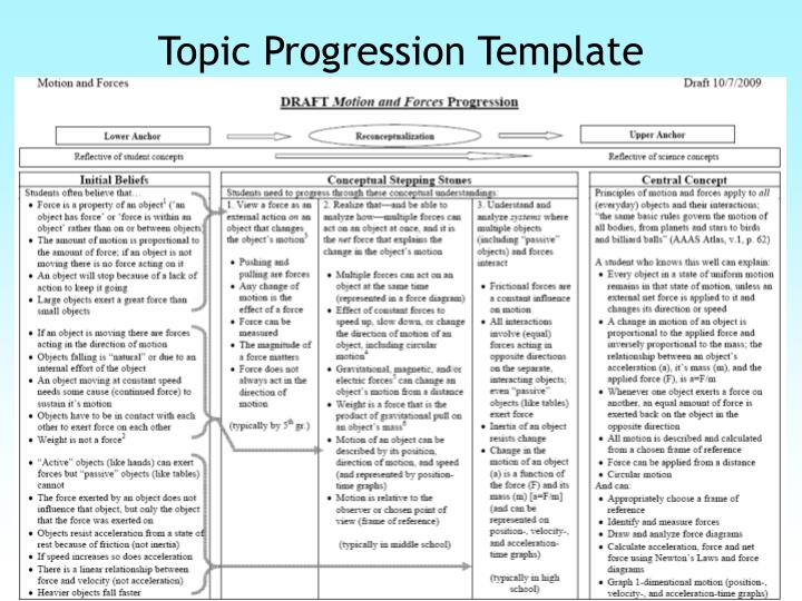 Topic Progression Template