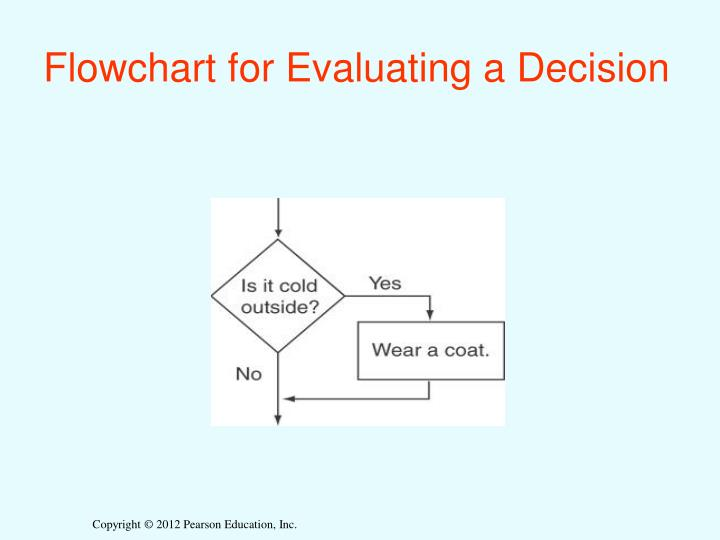 Flowchart for Evaluating a Decision