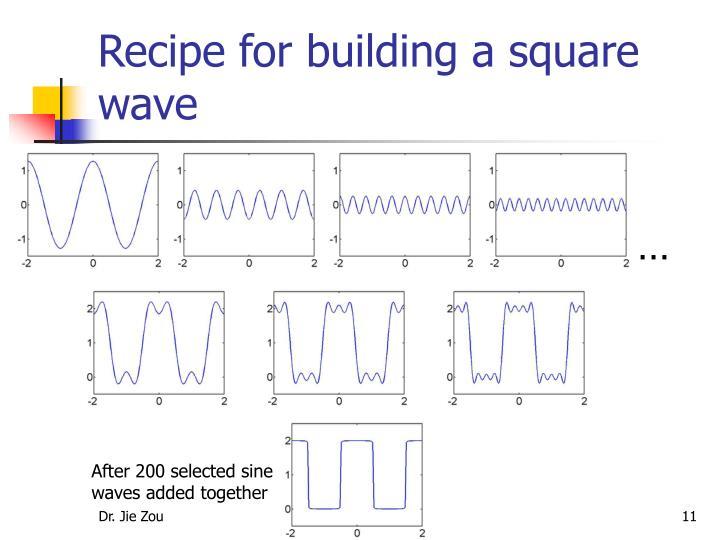 After 200 selected sine waves added together