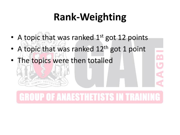 Rank-Weighting