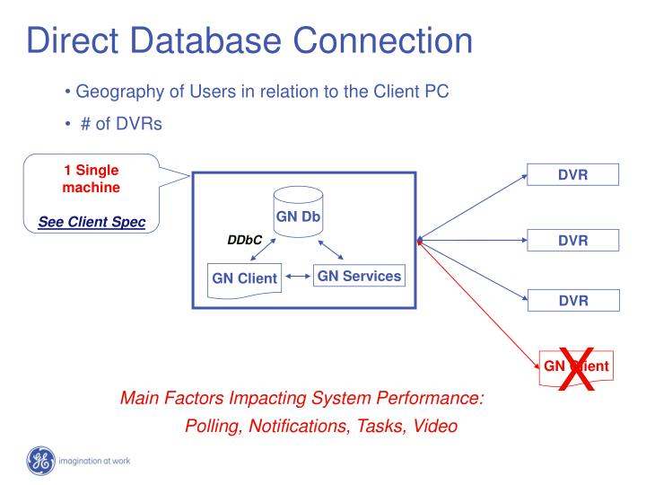 Direct Database Connection