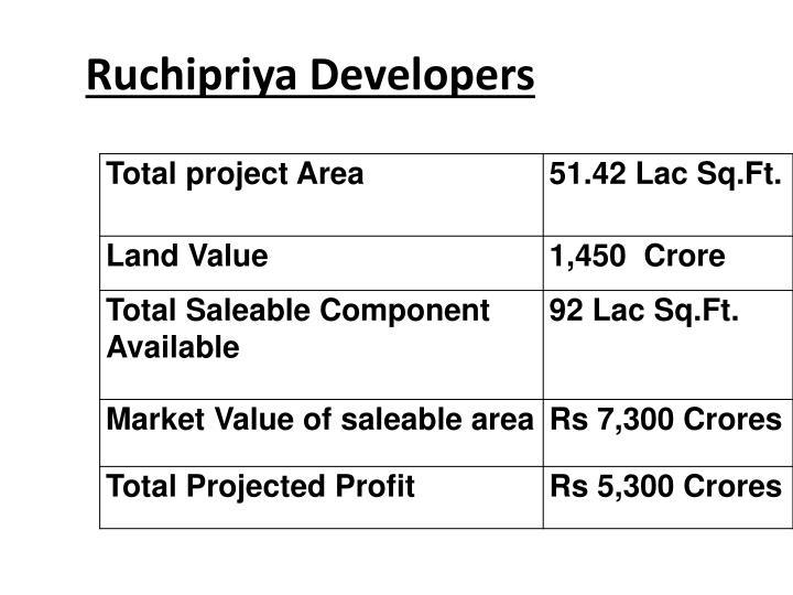 Ruchipriya Developers