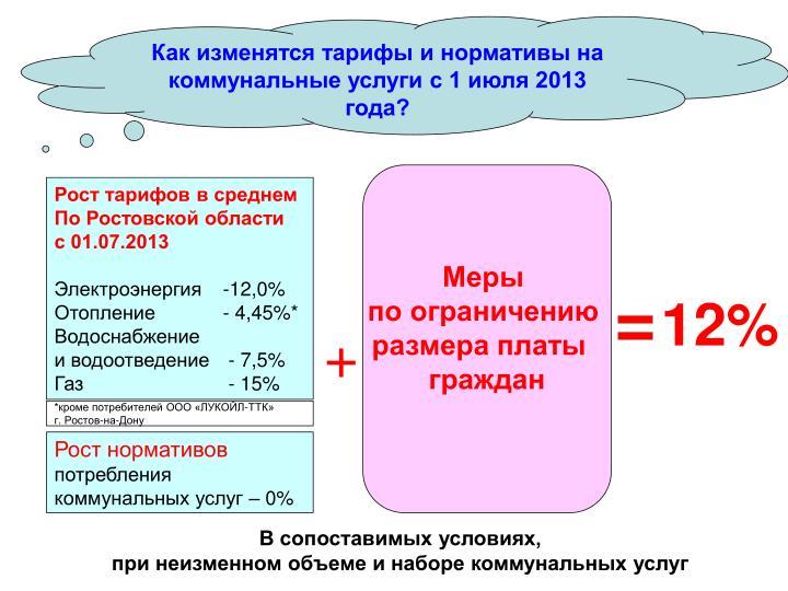 Как изменятся тарифы и нормативы на коммунальные услуги с 1 июля 2013 года?