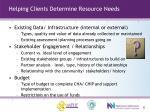 helping clients determine resource needs1