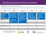 identifying community partners worksheet