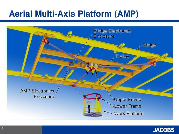 Aerial Multi-Axis Platform (AMP)