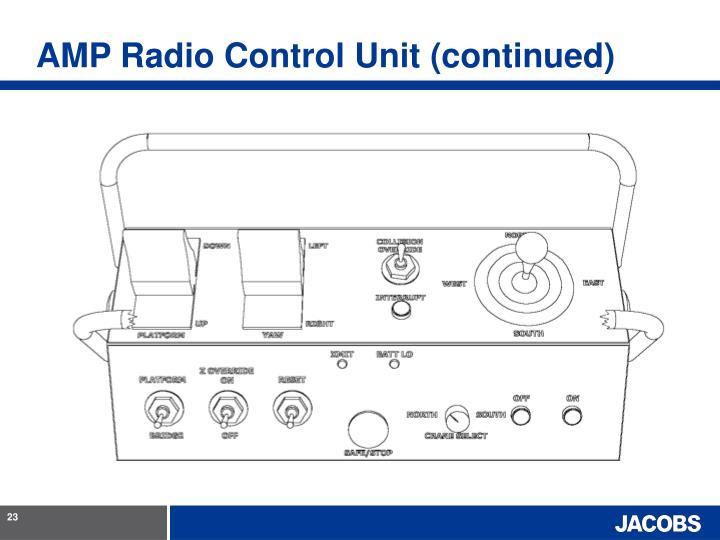 AMP Radio Control Unit (continued)