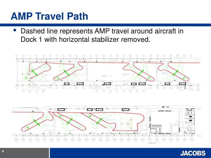 AMP Travel Path