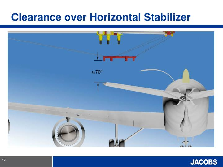 Clearance over Horizontal Stabilizer