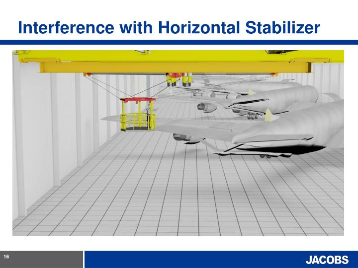 Interference with Horizontal Stabilizer