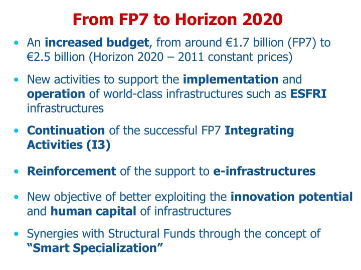 From FP7 to Horizon 2020