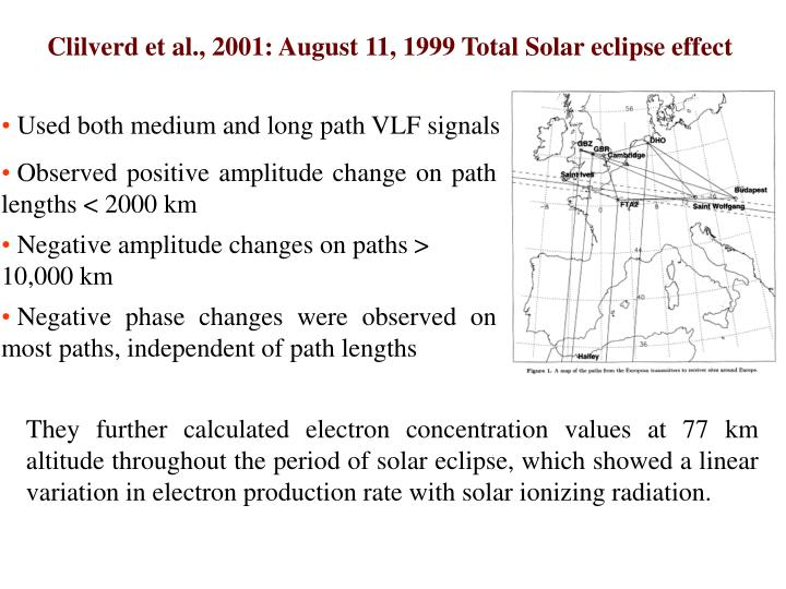 Clilverd et al., 2001: August 11, 1999 Total Solar eclipse effect