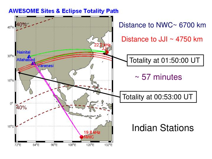 Distance to NWC~ 6700 km