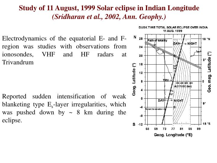 Study of 11 August, 1999 Solar eclipse in Indian Longitude