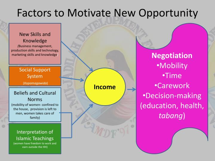 Factors to Motivate New Opportunity