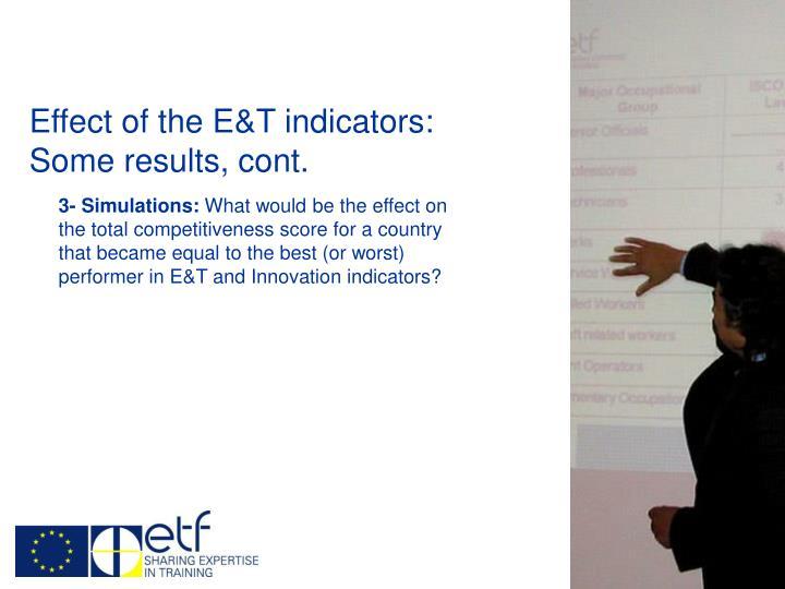 Effect of the E&T indicators: