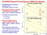 glonass repeat period seen in gnss ac spectra