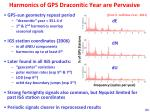 harmonics of gps draconitic year are pervasive