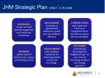 jhm strategic plan what s its aim