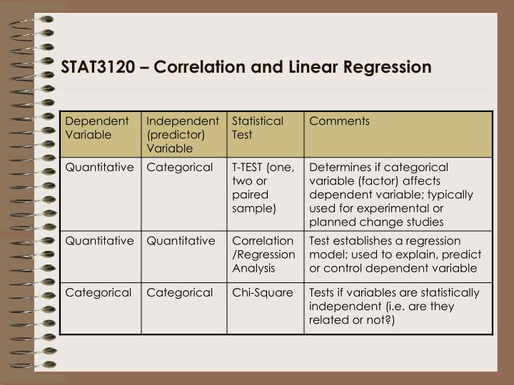 STAT3120 – Correlation and Linear Regression