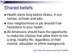 shared beliefs