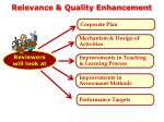 relevance quality enhancement2