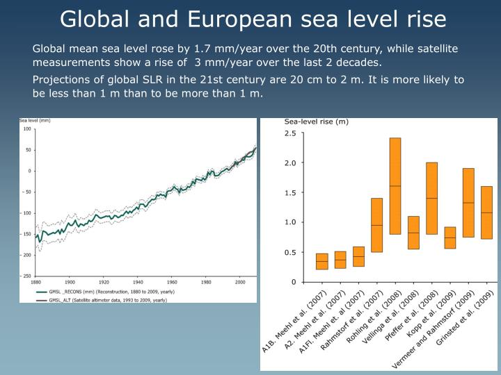 Global and European sea level rise